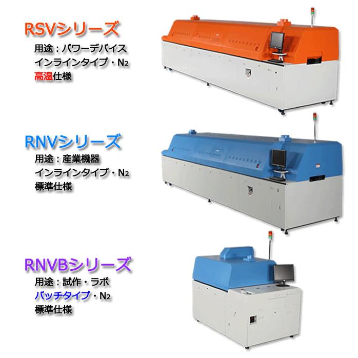 RSV,RNV,RNVBシリーズ